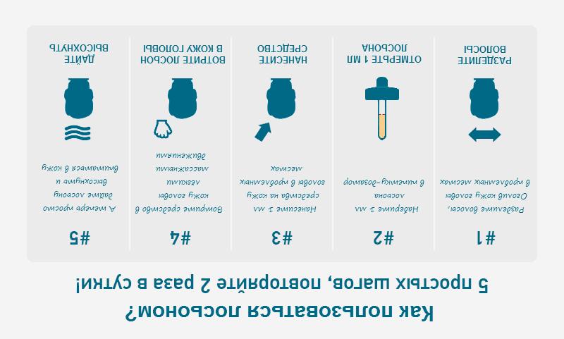 Миноксидил инструкция по применению лосьон